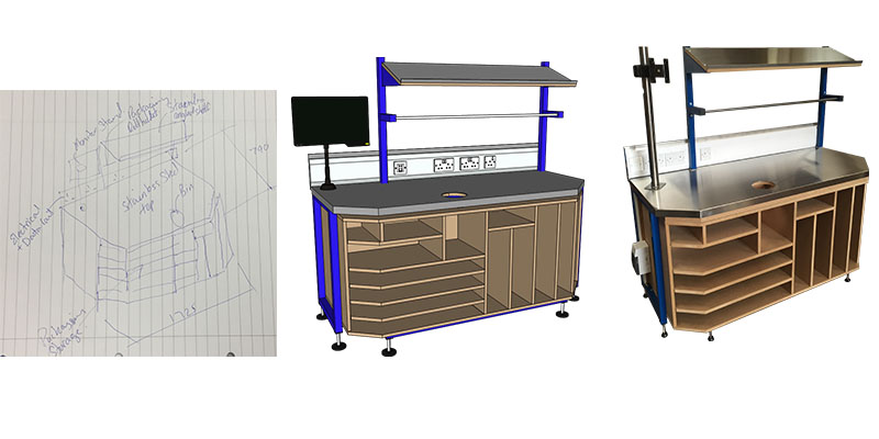 bespoke workbench systems from concept to product