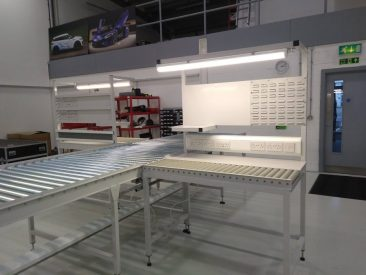 roller conveyor workstations